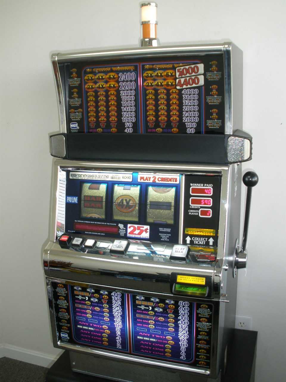 Slot Machine Gewinnwahrscheinlichkeit