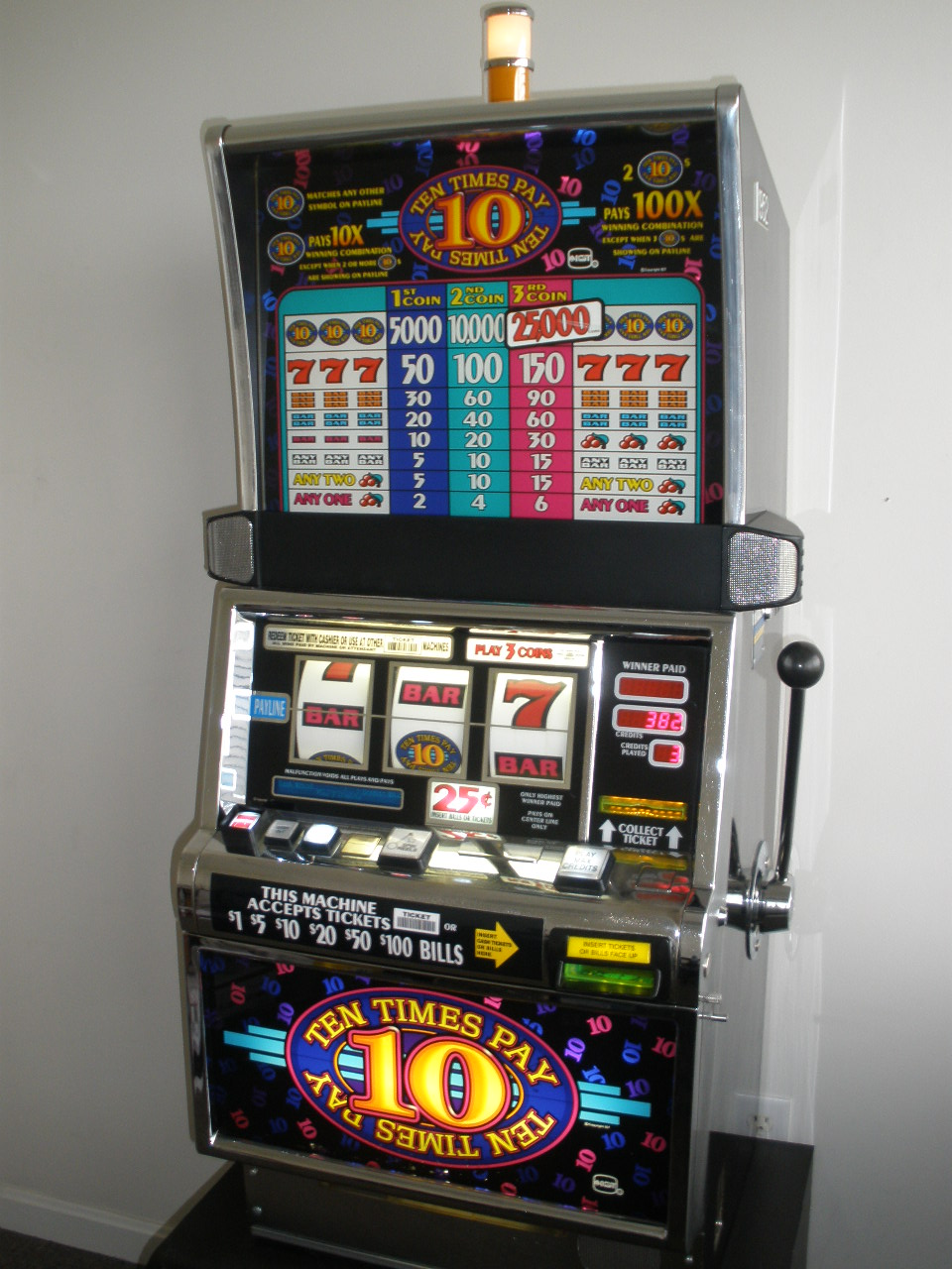 Top 10 Slot Machines