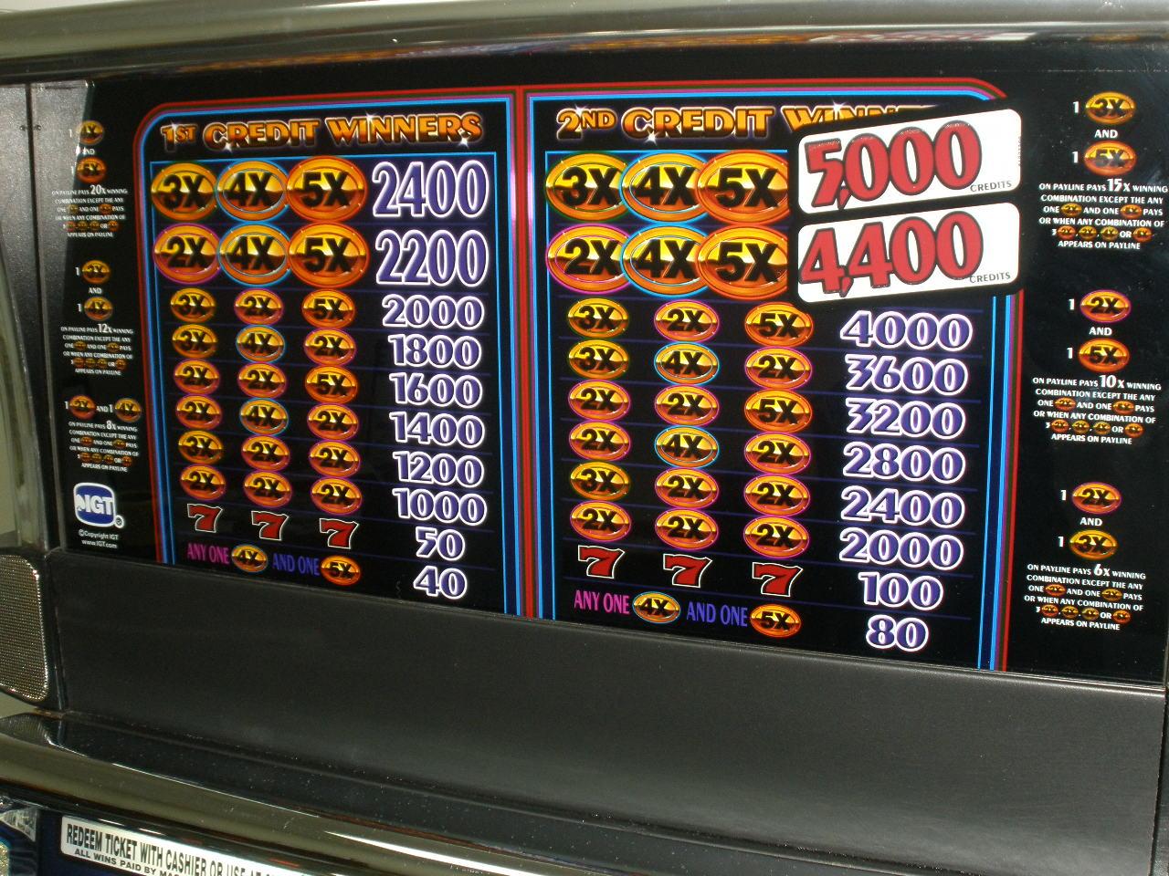 Las vegas casino slots