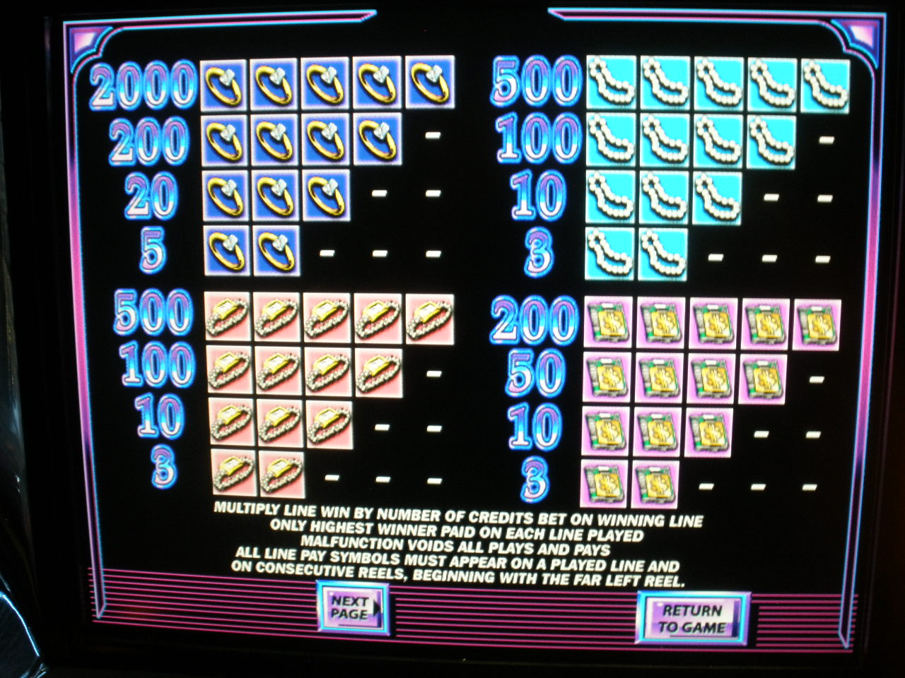 Las vegas casino goa