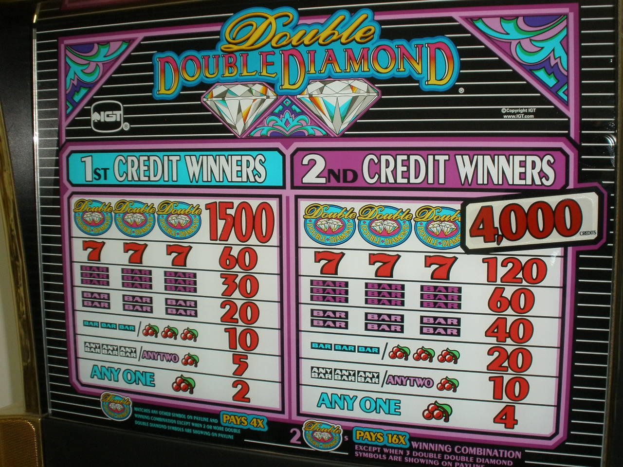 Online roulette france