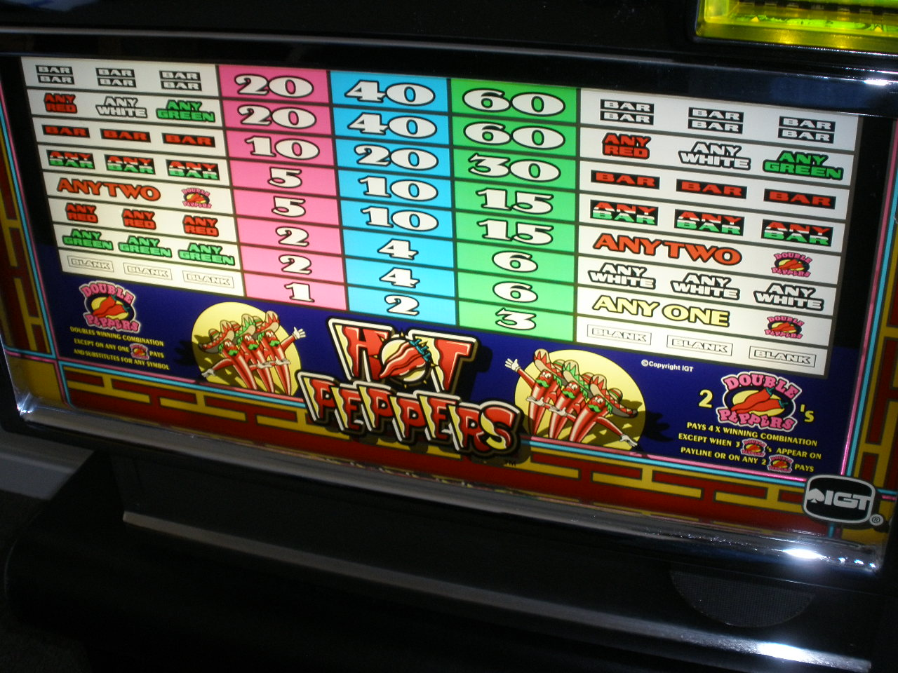 Free Slots Hot Peppers