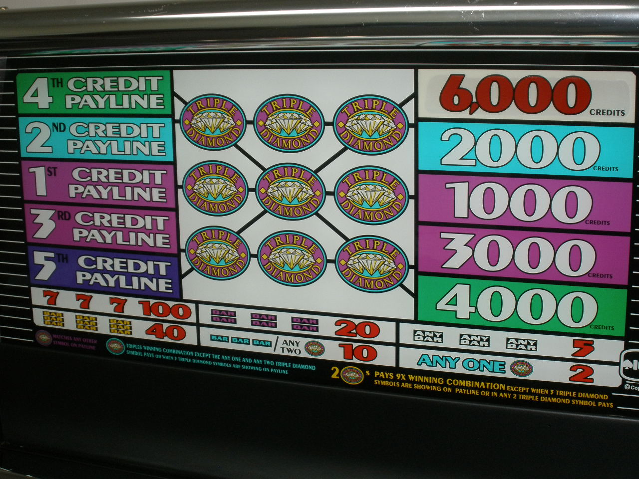 Double Diamond Slot Machine Games