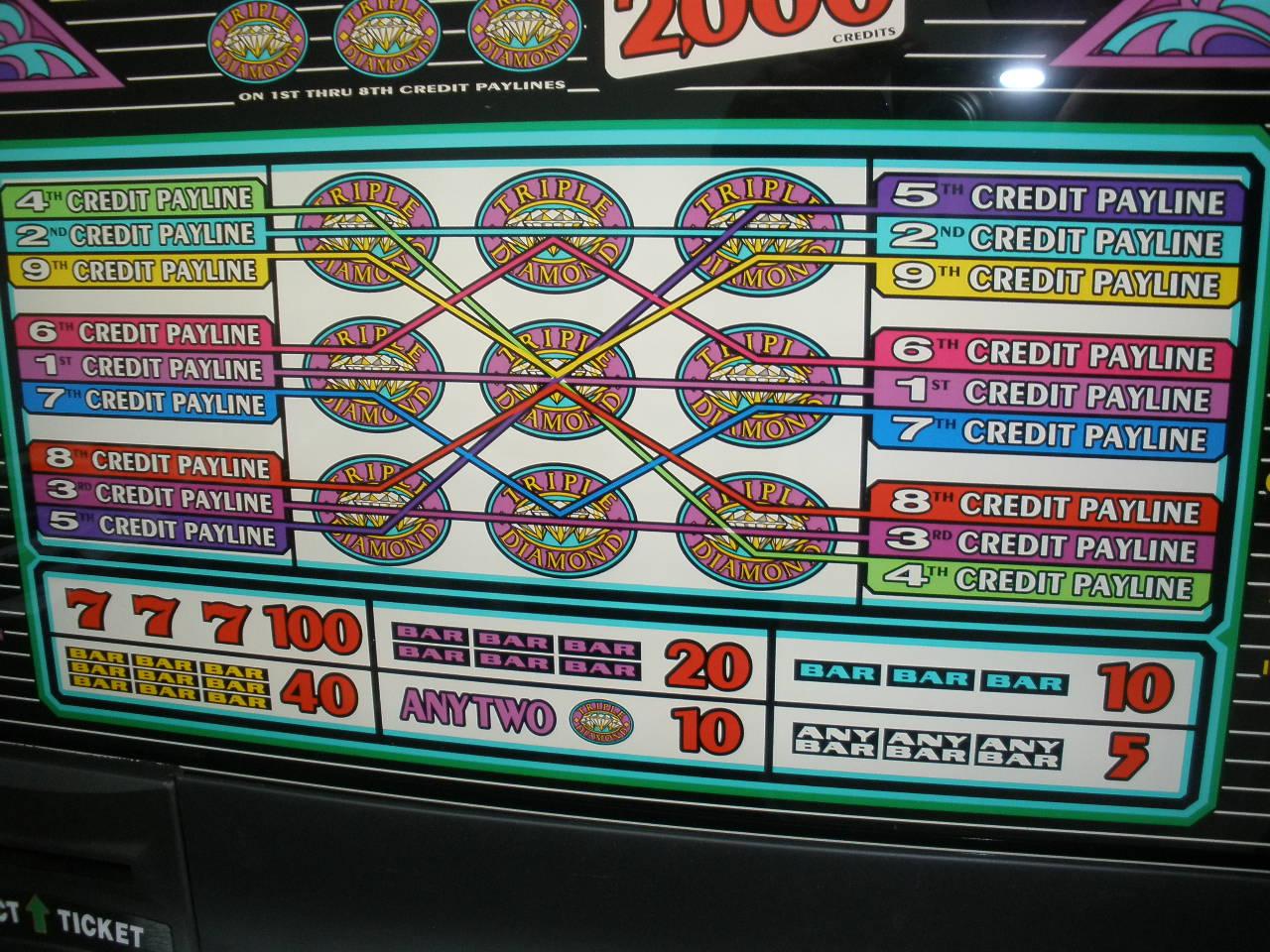 Free 9 Line Slots