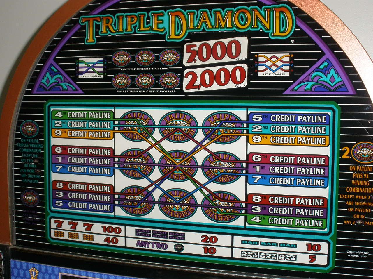 Planet 7 casino bonus codes 2017