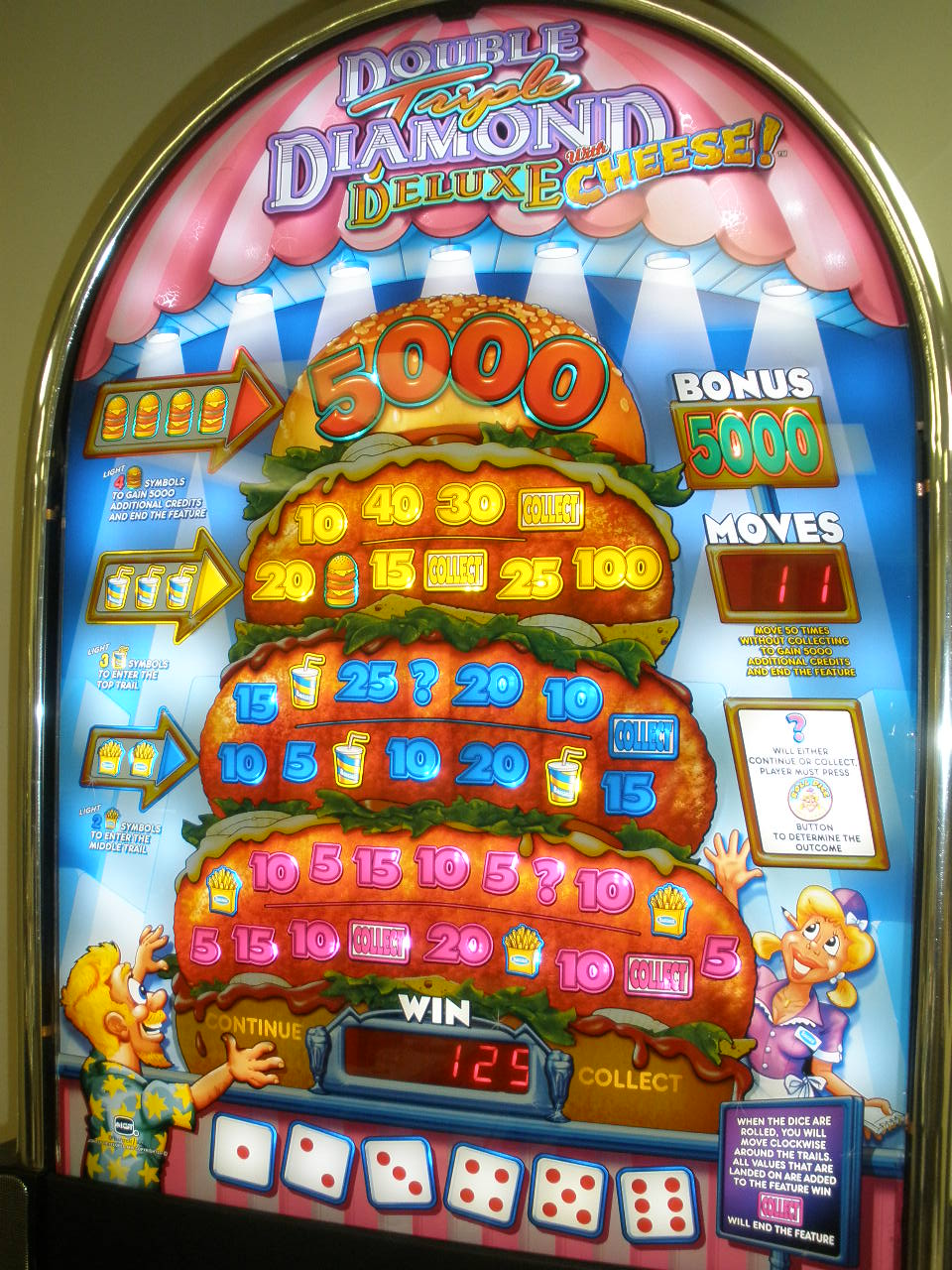 Barcrest Slot