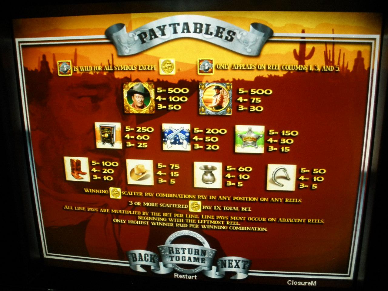Wms Winning Streak Slot Machine